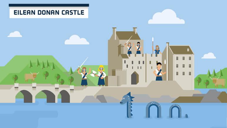 Sehenswürdigkeiten in Schottland_Eilean Donan Castle_co_DFDS