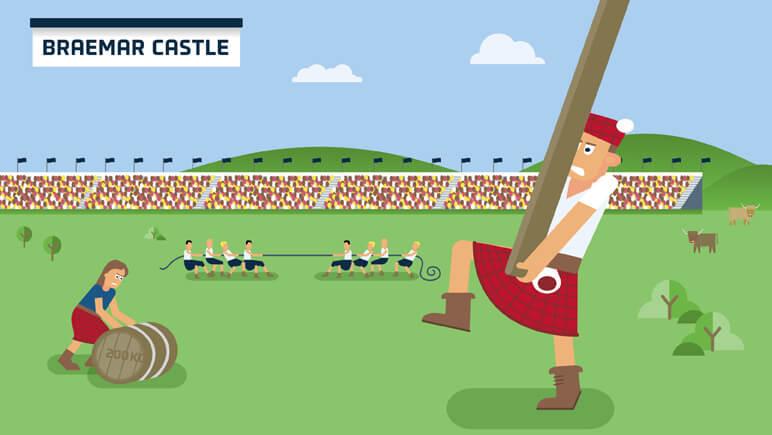 Sehenswürdigkeiten_Schottland_Braemar Castle